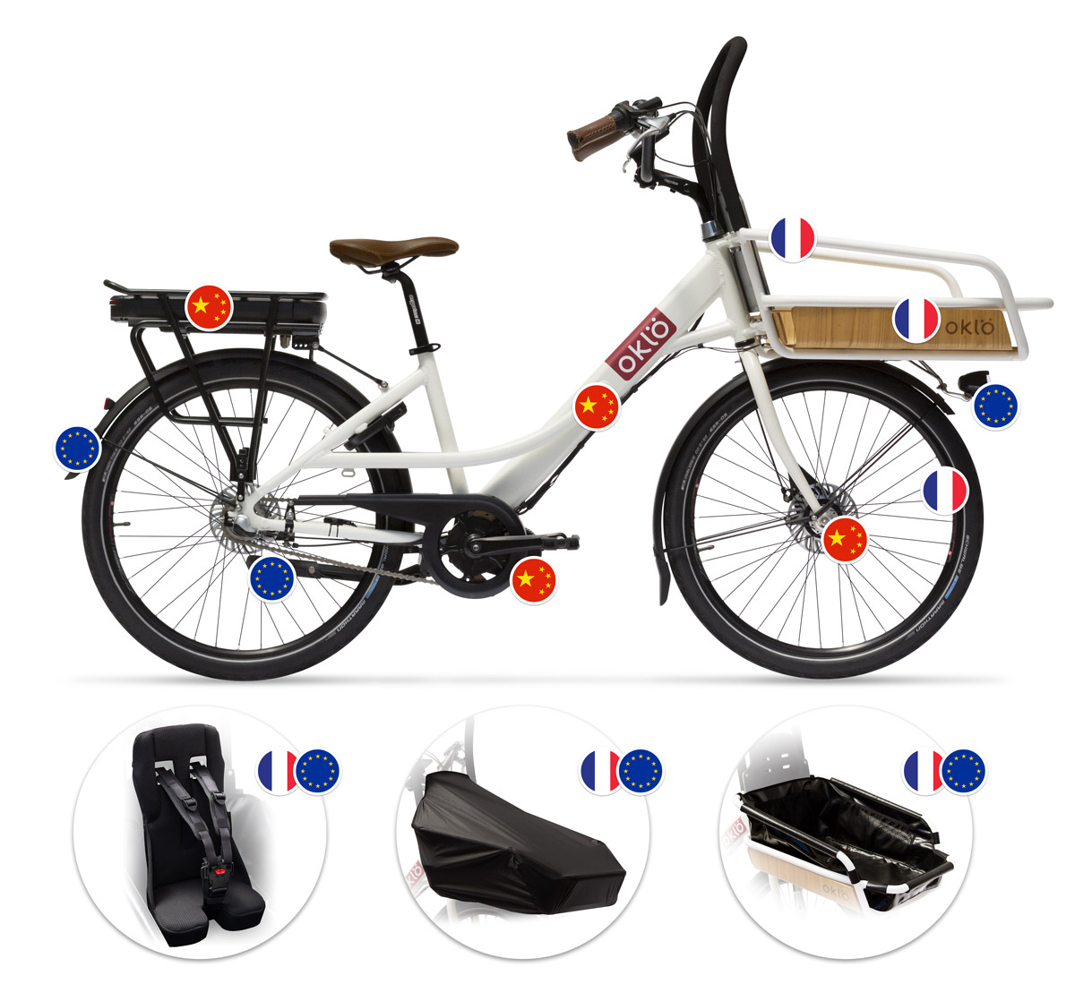 aperçu de la provenance des composants d'un vélo Oklö